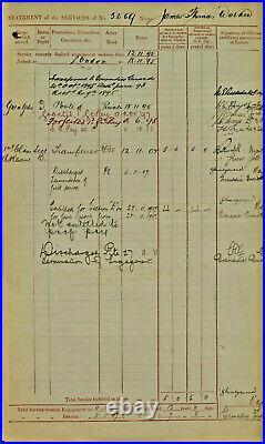 Pre Ww1 Boer War Medals Walker 3rd Bn Grenadier Guards