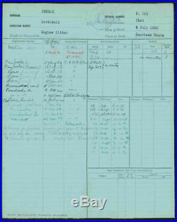 Ww1 Royal Navy Dsm / Lsgc Medal Group E. R. A Archiebald Dunbar Southsea Hampshire